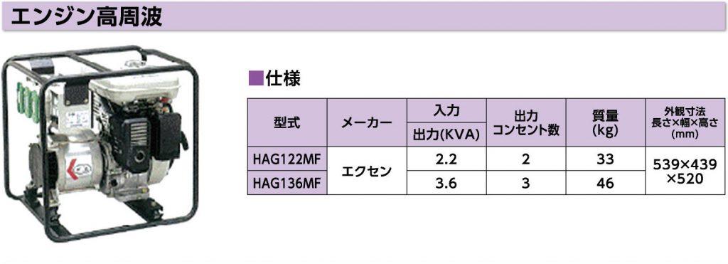 P58_エンジン高周波